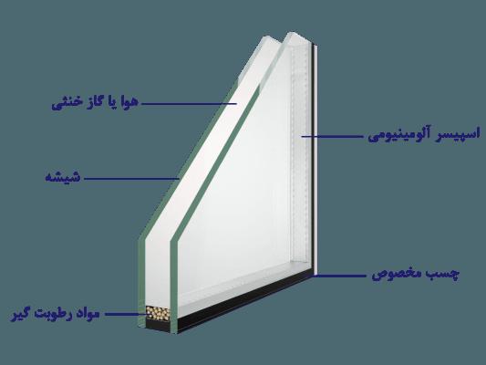 مراحل ساخت درب و پنجره دوجداره